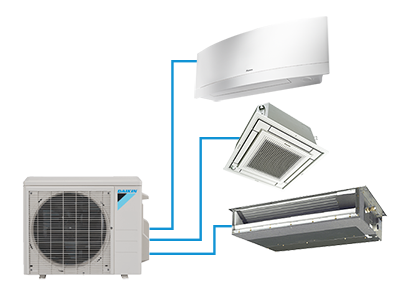 Daikin-Multi-Zone-Daikin-AURORA™-2-and-3-zones