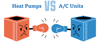 Heat Pump Vs. Air Conditioner.                      Which one is right for you?
